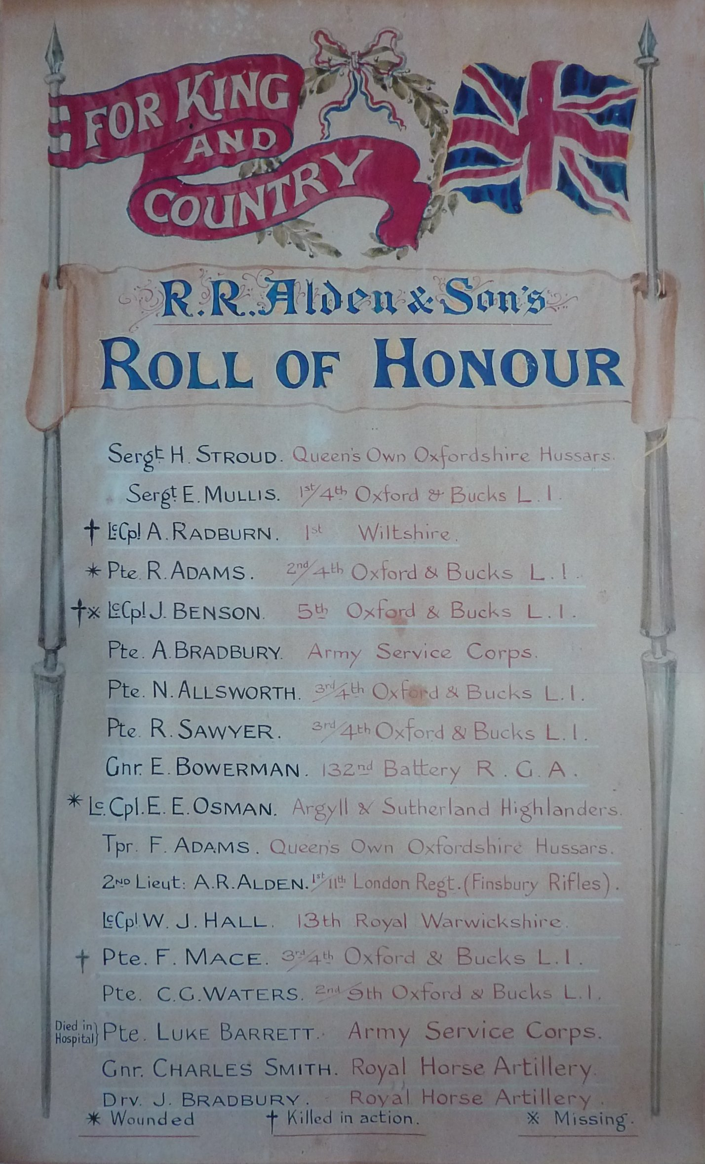[Aldens Roll of Honour 1914-18]